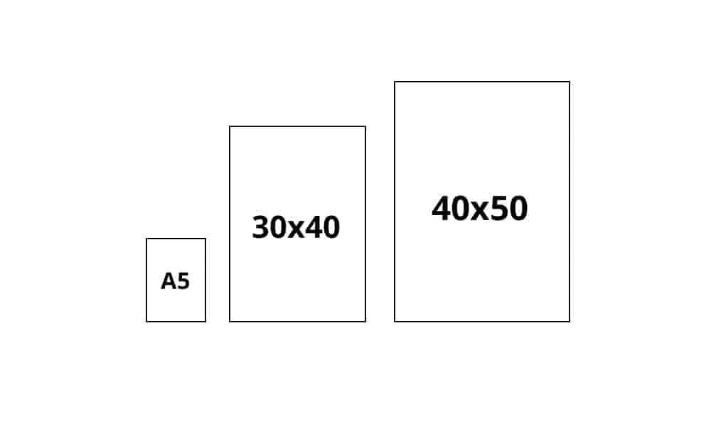 Standard størrelser af små plakater
